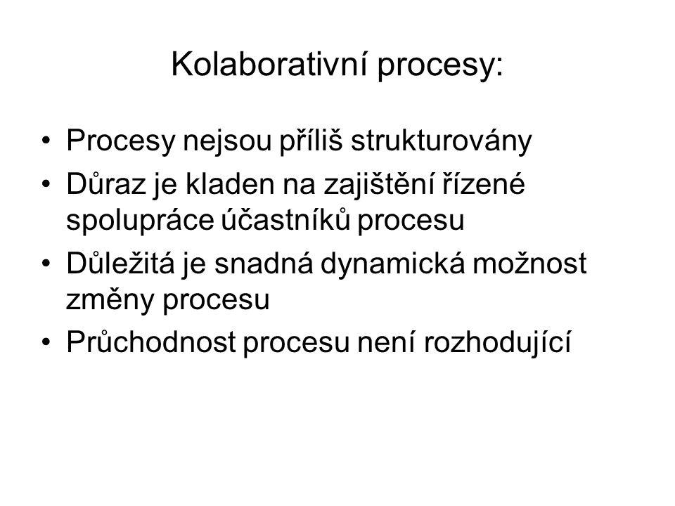 Kolaborativní procesy: Procesy nejsou příliš strukturovány Důraz je kladen na zajištění řízené spolupráce účastníků procesu Důležitá je snadná dynamická možnost změny procesu Průchodnost procesu není rozhodující