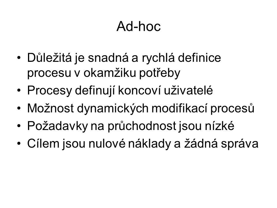 Ad-hoc Důležitá je snadná a rychlá definice procesu v okamžiku potřeby Procesy definují koncoví uživatelé Možnost dynamických modifikací procesů Požadavky na průchodnost jsou nízké Cílem jsou nulové náklady a žádná správa