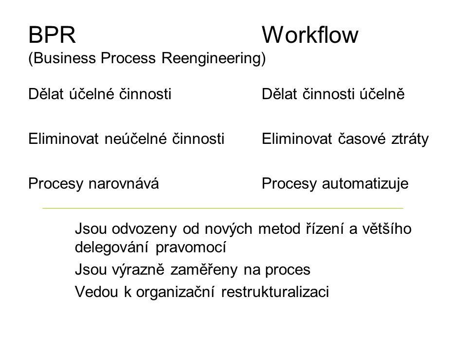 BPRWorkflow (Business Process Reengineering) Dělat účelné činnostiDělat činnosti účelně Eliminovat neúčelné činnostiEliminovat časové ztráty Procesy narovnáváProcesy automatizuje Jsou odvozeny od nových metod řízení a většího delegování pravomocí Jsou výrazně zaměřeny na proces Vedou k organizační restrukturalizaci