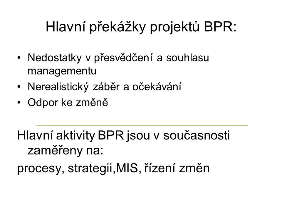 Hlavní překážky projektů BPR: Nedostatky v přesvědčení a souhlasu managementu Nerealistický záběr a očekávání Odpor ke změně Hlavní aktivity BPR jsou v současnosti zaměřeny na: procesy, strategii,MIS, řízení změn