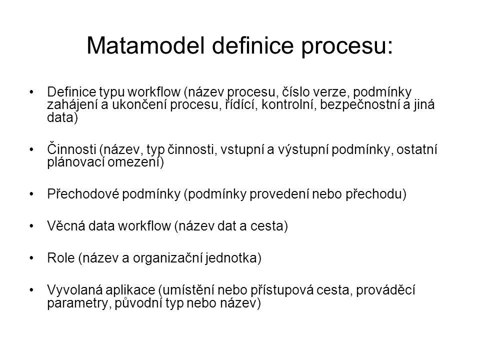 Matamodel definice procesu: Definice typu workflow (název procesu, číslo verze, podmínky zahájení a ukončení procesu, řídící, kontrolní, bezpečnostní a jiná data) Činnosti (název, typ činnosti, vstupní a výstupní podmínky, ostatní plánovací omezení) Přechodové podmínky (podmínky provedení nebo přechodu) Věcná data workflow (název dat a cesta) Role (název a organizační jednotka) Vyvolaná aplikace (umístění nebo přístupová cesta, prováděcí parametry, původní typ nebo název)