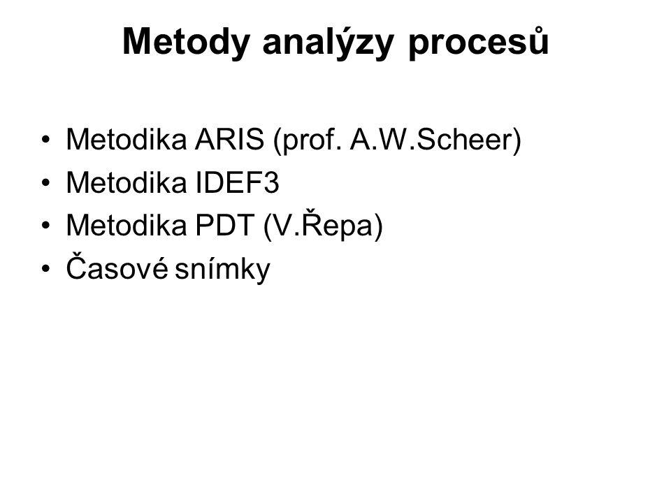 Metody analýzy procesů Metodika ARIS (prof. A.W.Scheer) Metodika IDEF3 Metodika PDT (V.Řepa) Časové snímky