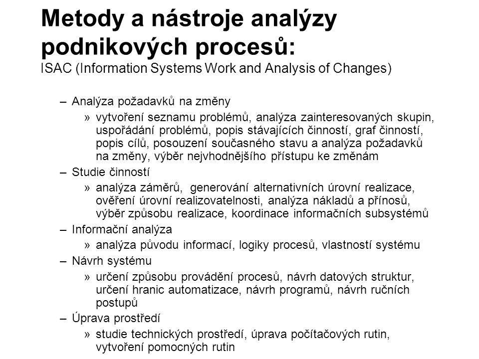 Metody a nástroje analýzy podnikových procesů: ISAC (Information Systems Work and Analysis of Changes) –Analýza požadavků na změny »vytvoření seznamu problémů, analýza zainteresovaných skupin, uspořádání problémů, popis stávajících činností, graf činností, popis cílů, posouzení současného stavu a analýza požadavků na změny, výběr nejvhodnějšího přístupu ke změnám –Studie činností »analýza záměrů, generování alternativních úrovní realizace, ověření úrovní realizovatelnosti, analýza nákladů a přínosů, výběr způsobu realizace, koordinace informačních subsystémů –Informační analýza »analýza původu informací, logiky procesů, vlastností systému –Návrh systému »určení způsobu provádění procesů, návrh datových struktur, určení hranic automatizace, návrh programů, návrh ručních postupů –Úprava prostředí »studie technických prostředí, úprava počítačových rutin, vytvoření pomocných rutin