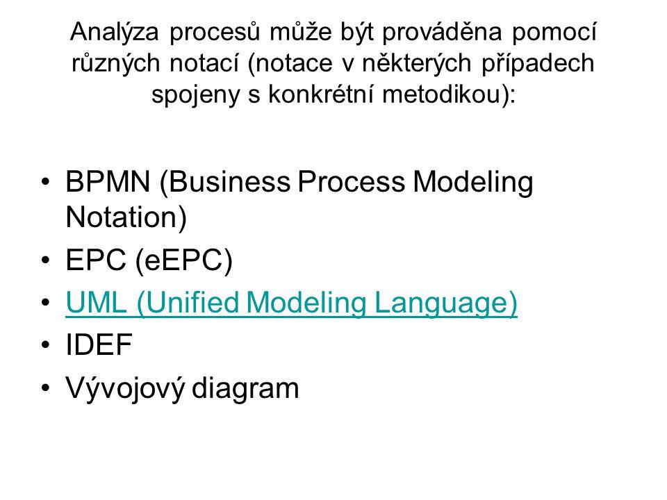 Analýza procesů může být prováděna pomocí různých notací (notace v některých případech spojeny s konkrétní metodikou): BPMN (Business Process Modeling Notation) EPC (eEPC) UML (Unified Modeling Language) IDEF Vývojový diagram