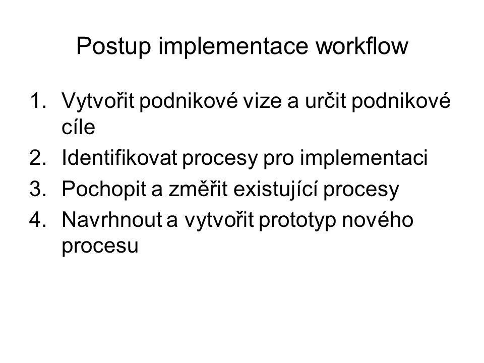 Postup implementace workflow 1.Vytvořit podnikové vize a určit podnikové cíle 2.Identifikovat procesy pro implementaci 3.Pochopit a změřit existující procesy 4.Navrhnout a vytvořit prototyp nového procesu
