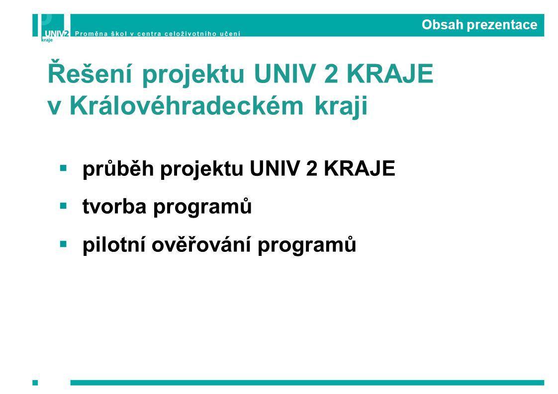 Obsah prezentace  průběh projektu UNIV 2 KRAJE  tvorba programů  pilotní ověřování programů Řešení projektu UNIV 2 KRAJE v Královéhradeckém kraji