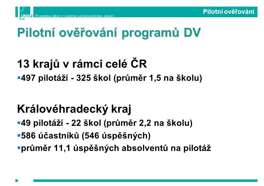 Pilotní ověřování programů DV 13 krajů v rámci celé ČR  497 pilotáží - 325 škol (průměr 1,5 na školu) Královéhradecký kraj  49 pilotáží - 22 škol (průměr 2,2 na školu)  586 účastníků (546 úspěšných)  průměr 11,1 úspěšných absolventů na pilotáž Pilotní ověřování