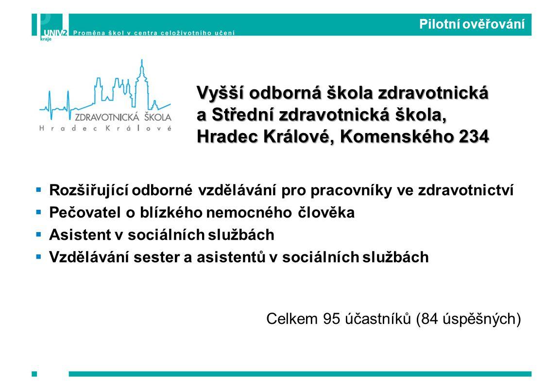  Rozšiřující odborné vzdělávání pro pracovníky ve zdravotnictví  Pečovatel o blízkého nemocného člověka  Asistent v sociálních službách  Vzdělávání sester a asistentů v sociálních službách Celkem 95 účastníků (84 úspěšných) Pilotní ověřování Vyšší odborná škola zdravotnická a Střední zdravotnická škola, Hradec Králové, Komenského 234