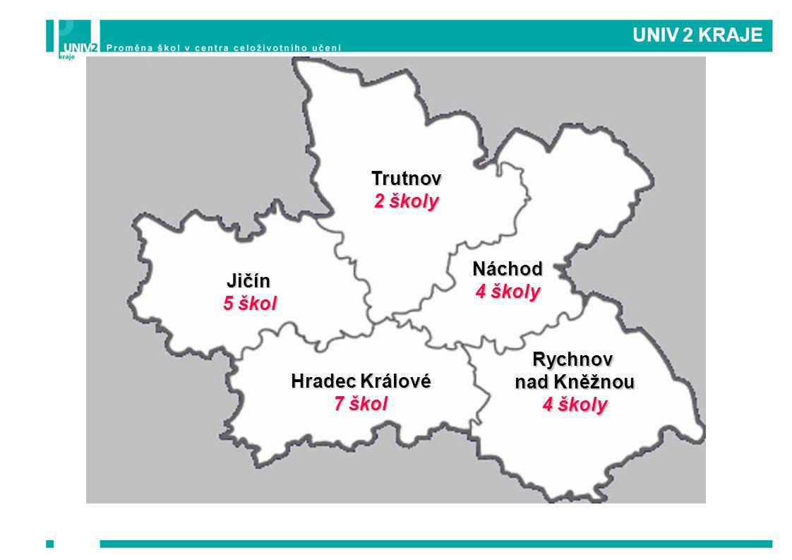 UNIV 2 KRAJE Hradec Králové 7 škol Jičín 5 škol Náchod 4 školy Rychnov nad Kněžnou 4 školy Trutnov 2 školy