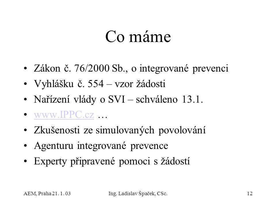 AEM, Praha 21. 1. 03Ing. Ladislav Špaček, CSc.12 Co máme Zákon č.