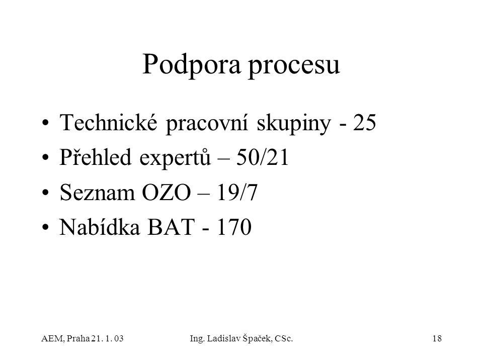 AEM, Praha 21. 1. 03Ing.