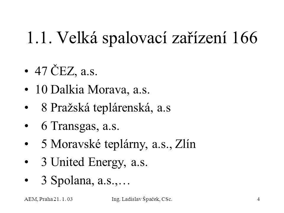 AEM, Praha 21. 1. 03Ing. Ladislav Špaček, CSc.4 1.1.