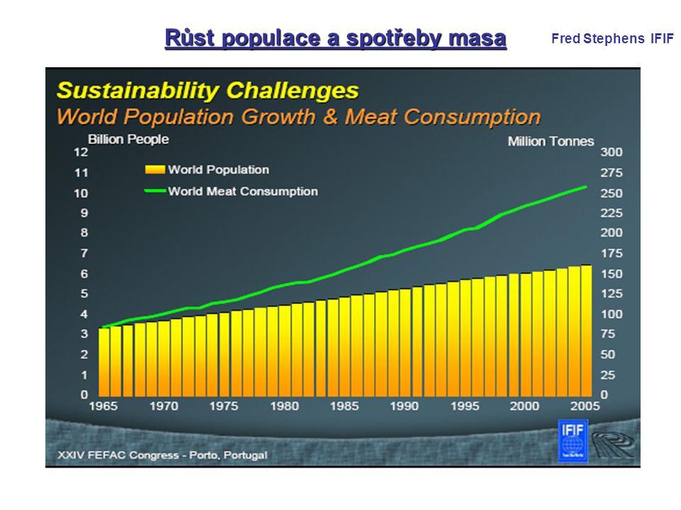 Světová produkce ethanolu a biodieselu Fred Stephens IFIF Světová produkce ethanolu a biodieselu