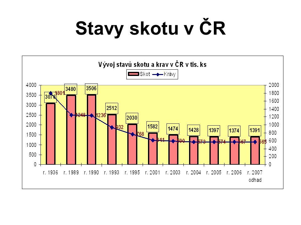 Pokles ploch zemědělsky obdělávané půdy Fred Stephens IFIF Pokles ploch zemědělsky obdělávané půdy ha/osobu