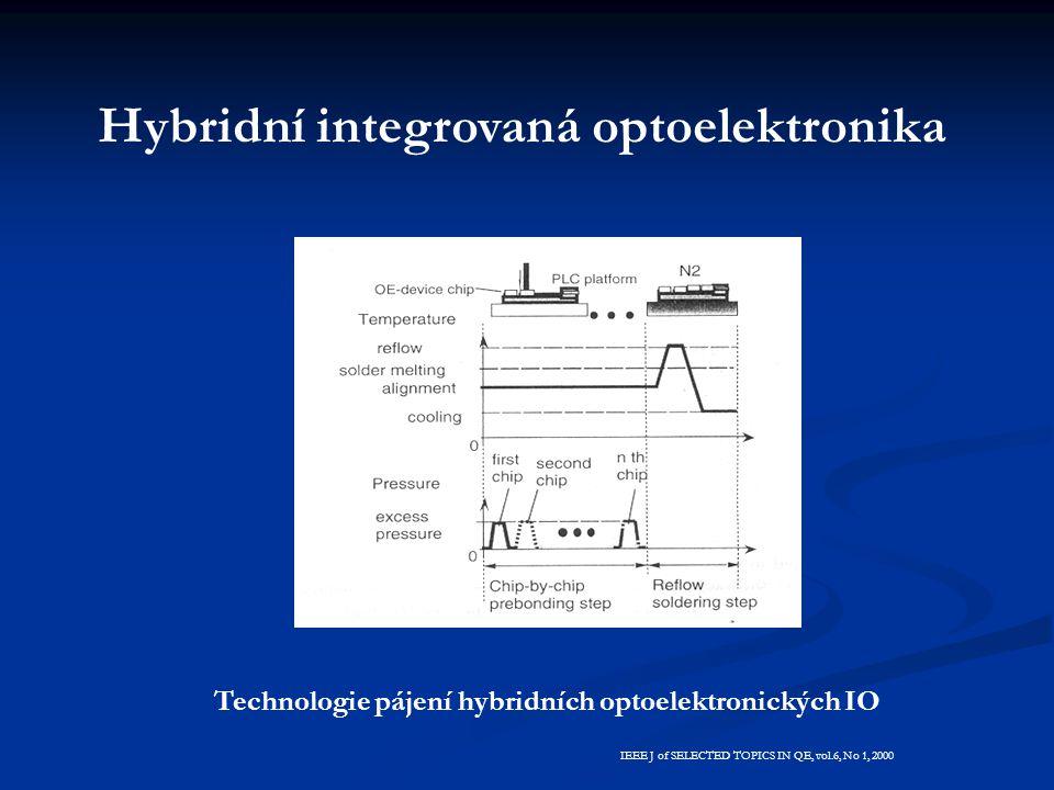 Technologie pájení hybridních optoelektronických IO Hybridní integrovaná optoelektronika IEEE J of SELECTED TOPICS IN QE, vol.6, No 1, 2000