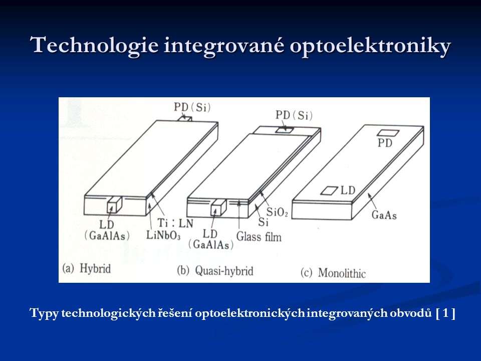 Technologie integrované optoelektroniky Typy technologických řešení optoelektronických integrovaných obvodů [ 1 ]