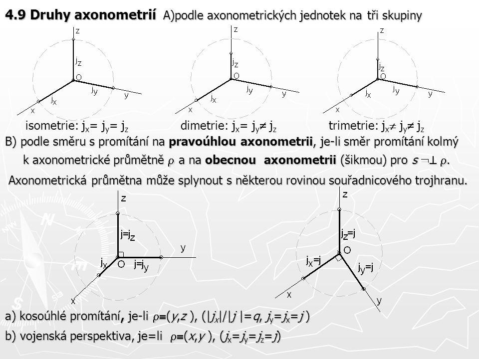 4.9 Druhy axonometrií A)podle axonometrických jednotek na tři skupiny B) podle směru s promítání na pravoúhlou axonometrii, je-li směr promítání kolmý