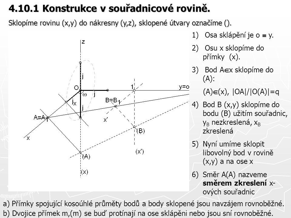 4.10.1 Konstrukce v souřadnicové rovině. Sklopíme rovinu (x,y) do nákresny (y,z), sklopené útvary označíme (). 1) Osa sklápění je o  y. 2) Osu x sklo