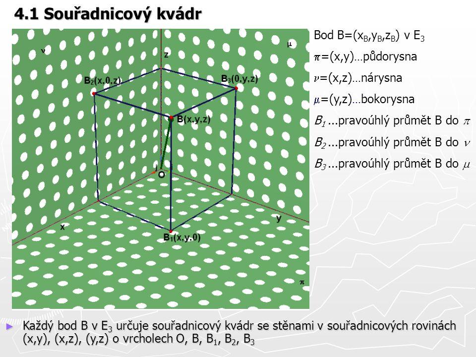 4.1 Souřadnicový kvádr Bod  B=(x B,y B,z B ) v E 3  =(x,y)... půdorysna =(x,z)... nárysna  =(y,z)... bokorysna B 1...pravoúhlý průmět B do  B 2...