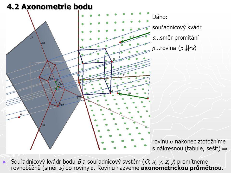 4.2 Axonometrie bodu Dáno: souřadnicový kvádr s...směr promítání ...rovina (  || s) rovinu  nakonec ztotožníme s nákresnou (tabule, sešit)  ► Souř