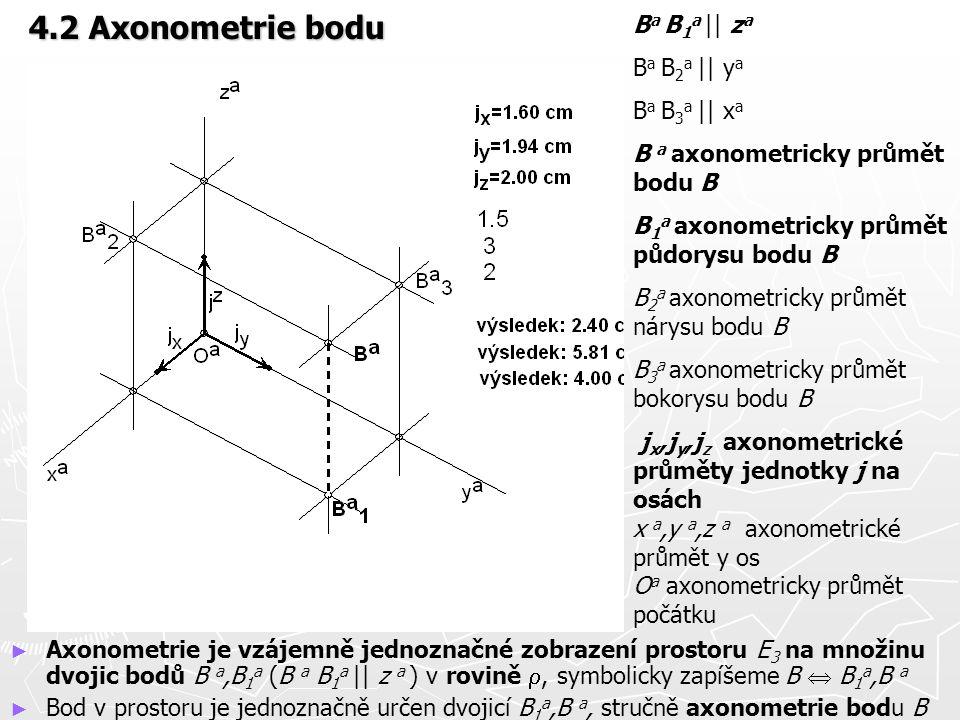 4.2 Axonometrie bodu ► Axonometrie je vzájemně jednoznačné zobrazení prostoru E 3 na množinu dvojic bodů B a,B 1 a (B a B 1 a || z a ) v rovině , sym