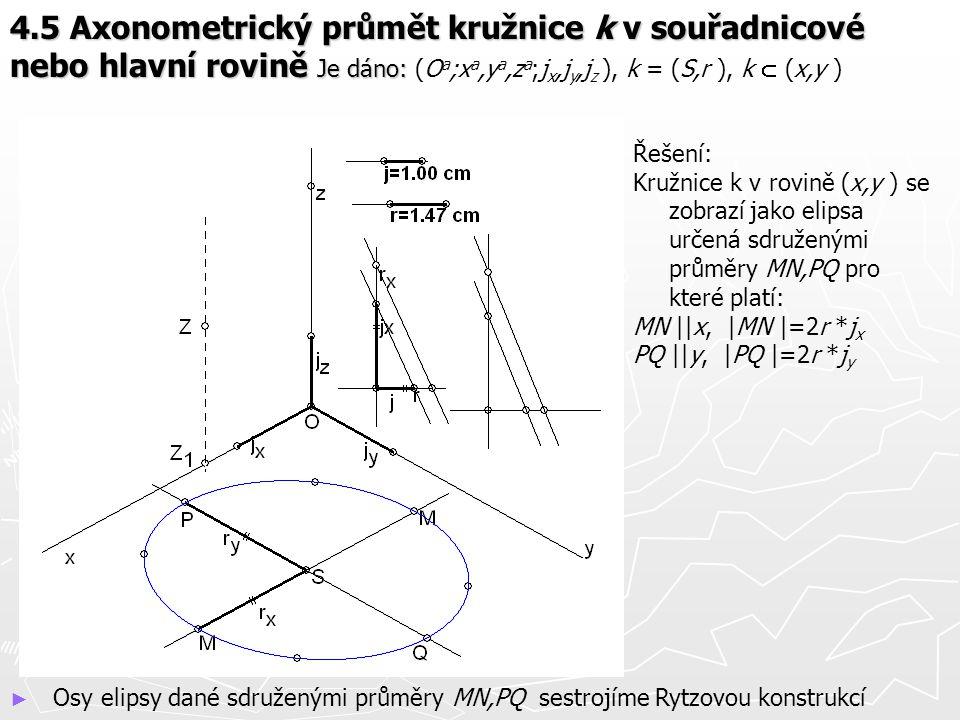 4.5 Axonometrický průmět kružnice k v souřadnicové nebo hlavní rovině Je dáno: 4.5 Axonometrický průmět kružnice k v souřadnicové nebo hlavní rovině J