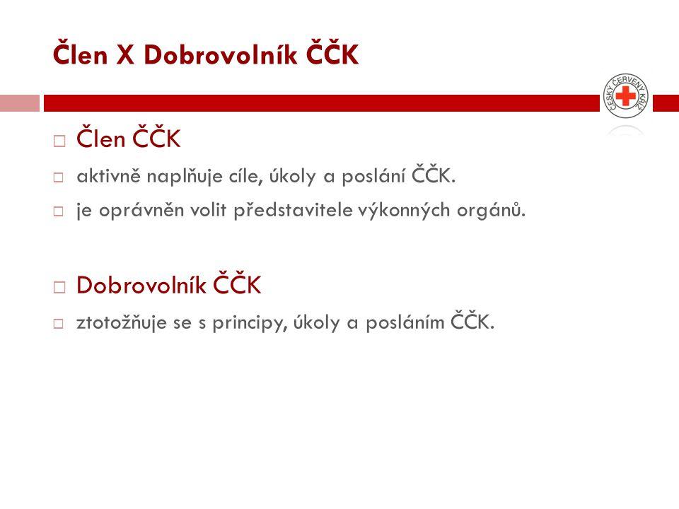 Člen X Dobrovolník ČČK  Člen ČČK  aktivně naplňuje cíle, úkoly a poslání ČČK.  je oprávněn volit představitele výkonných orgánů.  Dobrovolník ČČK