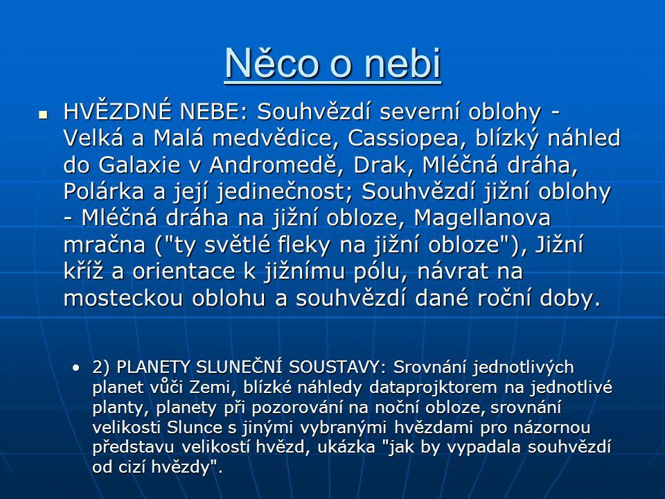 Něco o nebi HVĚZDNÉ NEBE: Souhvězdí severní oblohy - Velká a Malá medvědice, Cassiopea, blízký náhled do Galaxie v Andromedě, Drak, Mléčná dráha, Polá