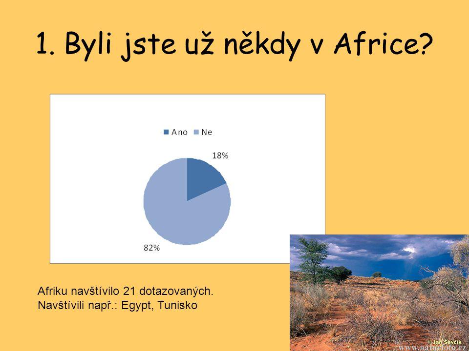 1. Byli jste už někdy v Africe? Afriku navštívilo 21 dotazovaných. Navštívili např.: Egypt, Tunisko