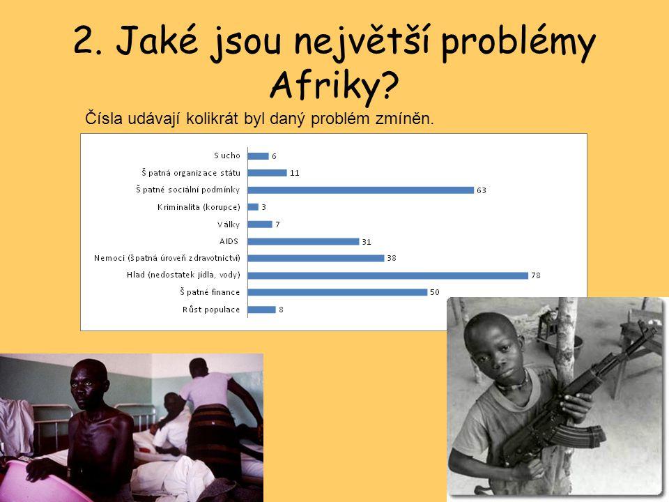 2. Jaké jsou největší problémy Afriky? Čísla udávají kolikrát byl daný problém zmíněn.