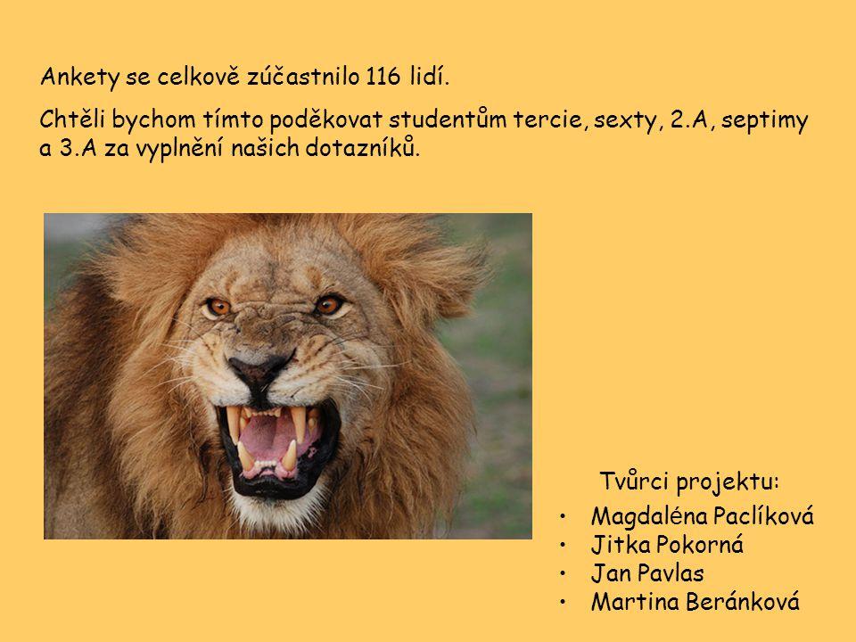 Magdal é na Paclíková Jitka Pokorná Jan Pavlas Martina Beránková Tvůrci projektu: Ankety se celkově zúčastnilo 116 lidí.