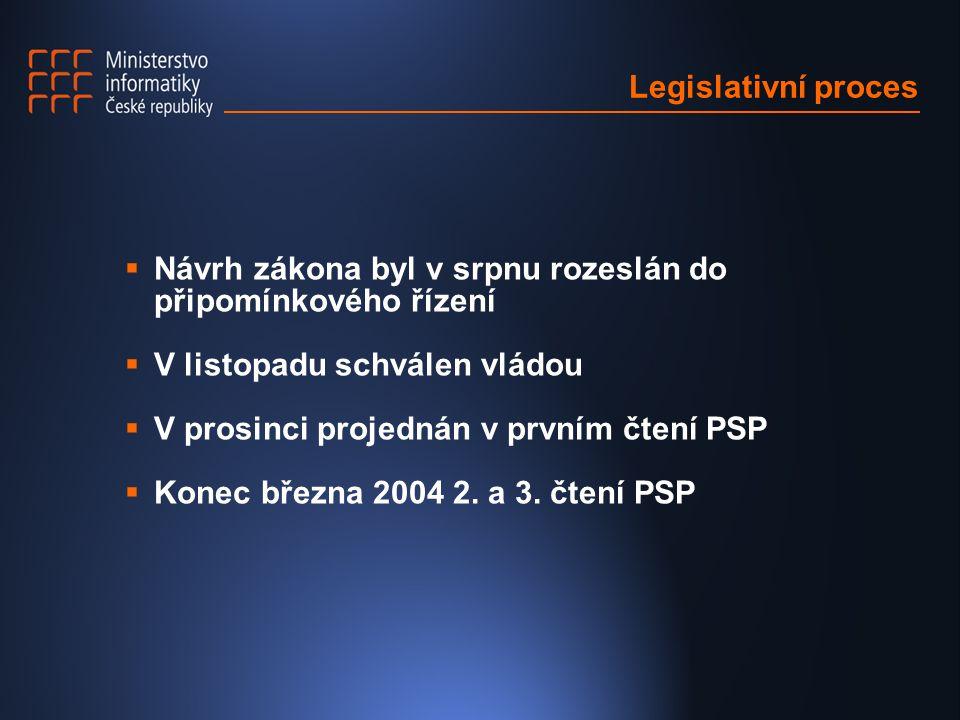 Legislativní proces  Návrh zákona byl v srpnu rozeslán do připomínkového řízení  V listopadu schválen vládou  V prosinci projednán v prvním čtení P