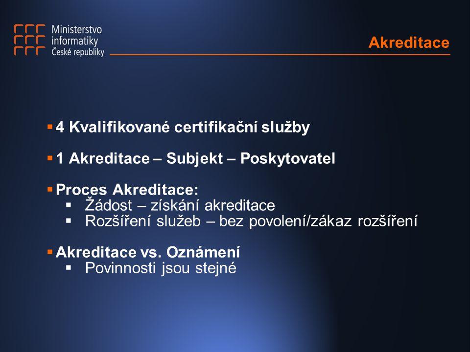 Akreditace  4 Kvalifikované certifikační služby  1 Akreditace – Subjekt – Poskytovatel  Proces Akreditace:  Žádost – získání akreditace  Rozšířen