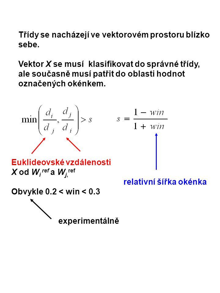 Třídy se nacházejí ve vektorovém prostoru blízko sebe. Vektor X se musí klasifikovat do správné třídy, ale současně musí patřit do oblasti hodnot ozna