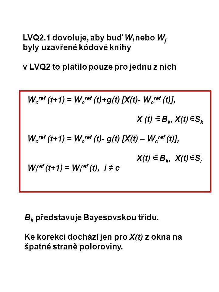 LVQ2.1 dovoluje, aby buď W i nebo W j byly uzavřené kódové knihy v LVQ2 to platilo pouze pro jednu z nich W c ref (t+1) = W c ref (t)+g(t) [X(t)- W c