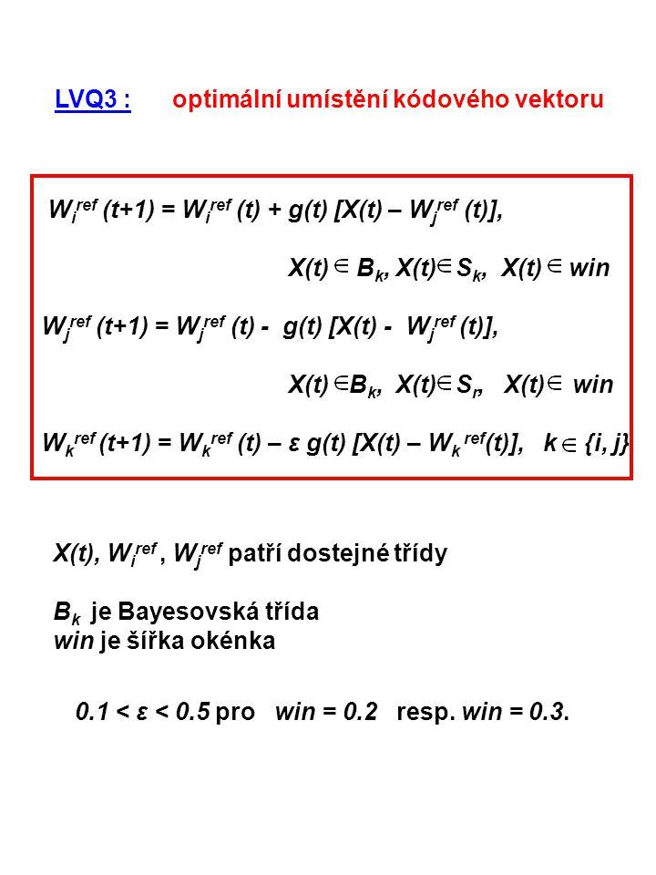 LVQ3 : optimální umístění kódového vektoru W i ref (t+1) = W i ref (t) + g(t) [X(t) – W j ref (t)], X(t) B k, X(t) S k, X(t) win W j ref (t+1) = W j r