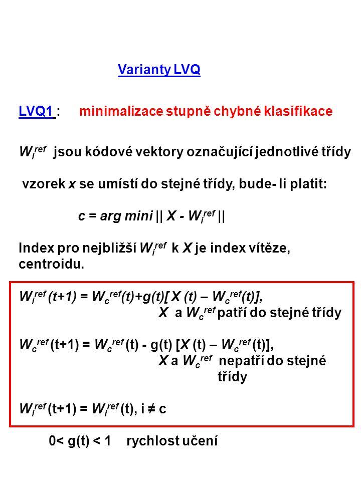 Varianty LVQ LVQ1 : minimalizace stupně chybné klasifikace W i ref jsou kódové vektory označující jednotlivé třídy vzorek x se umístí do stejné třídy,