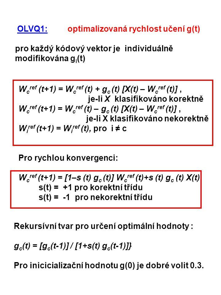 Batch LVQ1: W c ref (t+1) = W c ref (t)+g (t) s (t) δ ci [X(t) – W c ref (t)] s(t) = +1 pro X a W c ref ze stejné třídy s(t) = -1 pro X a W c ref z různých tříd δ ci je Kroneckerovo delta, δ ci = 1 pro c = i, δ ci = 0 pro c ≠ i Pro každé i se určí nový referenční vektor ve tvaru W i ref* = ∑ t s(t ) X(t ) / ∑ t s(t ) kde t jsou vzorky v uzlu i.