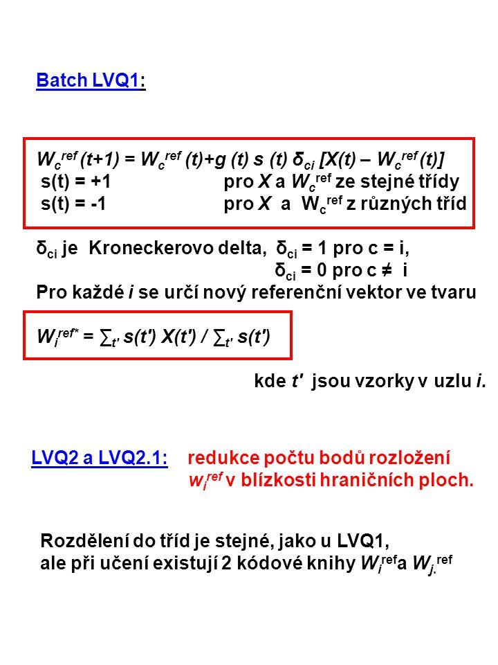 Batch LVQ1: W c ref (t+1) = W c ref (t)+g (t) s (t) δ ci [X(t) – W c ref (t)] s(t) = +1 pro X a W c ref ze stejné třídy s(t) = -1 pro X a W c ref z rů
