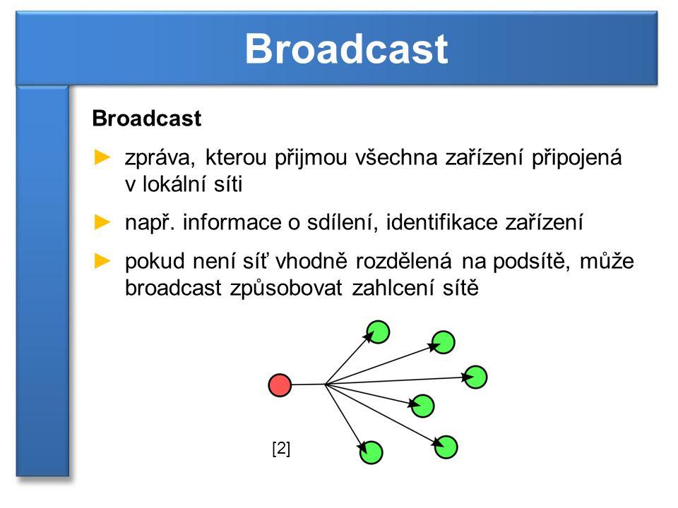 Broadcast ►zpráva, kterou přijmou všechna zařízení připojená v lokální síti ►např. informace o sdílení, identifikace zařízení ►pokud není síť vhodně r