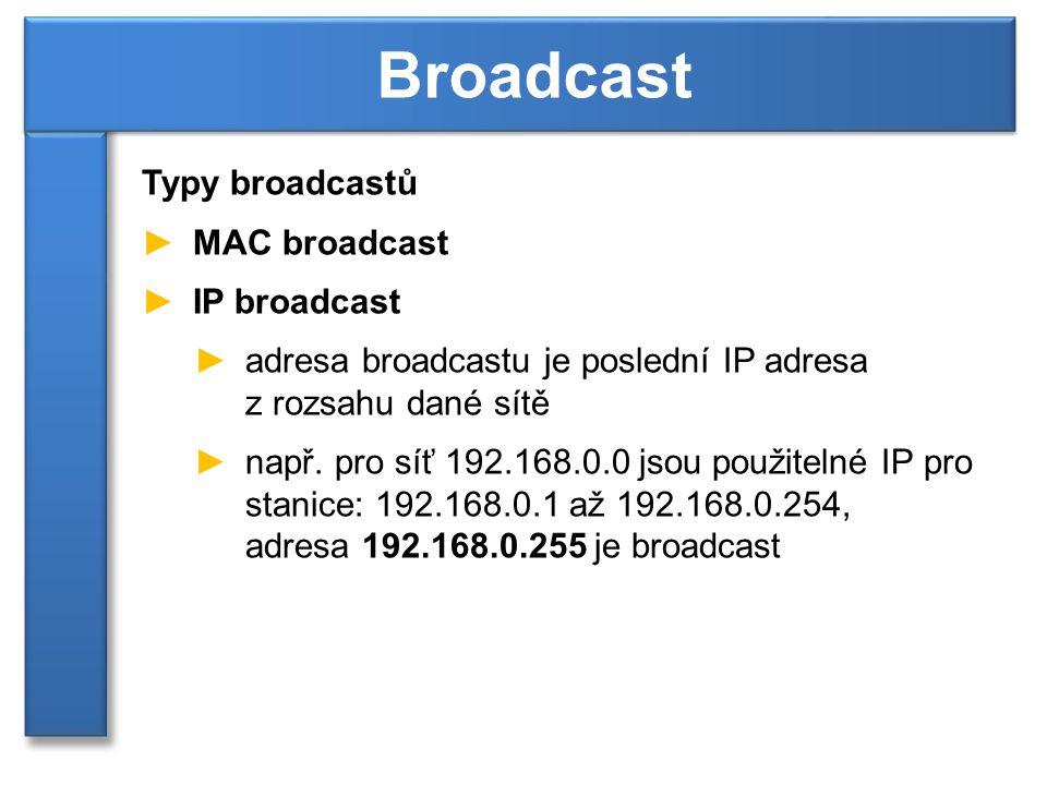 Typy broadcastů ►MAC broadcast ►IP broadcast ►adresa broadcastu je poslední IP adresa z rozsahu dané sítě ►např. pro síť 192.168.0.0 jsou použitelné I