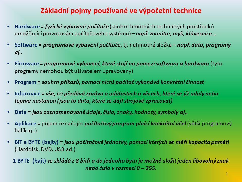 2 Základní pojmy používané ve výpočetní technice Hardware = fyzické vybavení počítače (souhrn hmotných technických prostředků umožňující provozování p