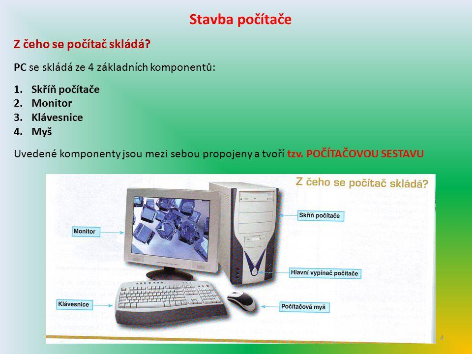 4 Stavba počítače Z čeho se počítač skládá? PC se skládá ze 4 základních komponentů: 1.Skříň počítače 2.Monitor 3.Klávesnice 4.Myš Uvedené komponenty