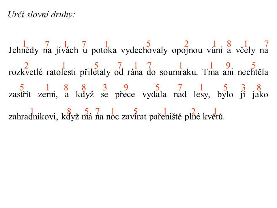 Urči slovní druhy: Miluška neuměla moc pravopis.