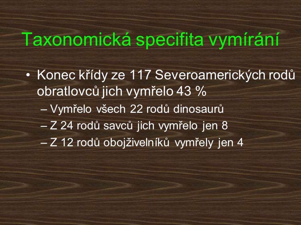 Taxonomická specifita vymírání Konec křídy ze 117 Severoamerických rodů obratlovců jich vymřelo 43 % –Vymřelo všech 22 rodů dinosaurů –Z 24 rodů savců