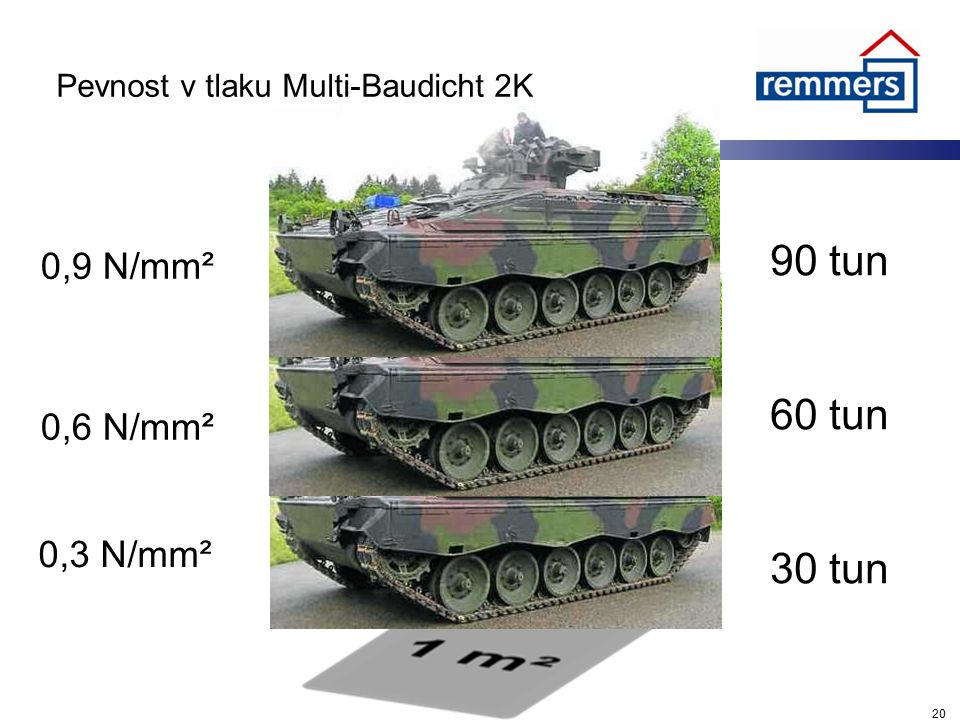 Pevnost v tlaku Multi-Baudicht 2K 20 0,3 N/mm² 0,6 N/mm² 0,9 N/mm² 90 tun 60 tun 30 tun