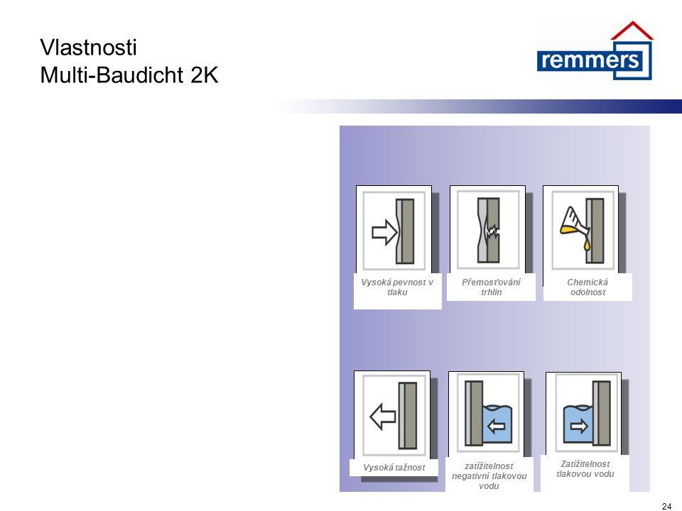 Vlastnosti Multi-Baudicht 2K 24 Vysoká pevnost v tlaku Přemosťování trhlin Chemická odolnost Vysoká tažnost zatížitelnost negativní tlakovou vodu Zatí