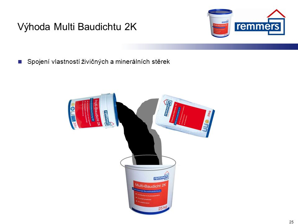 Výhoda Multi Baudichtu 2K Spojení vlastností živičných a minerálních stěrek 25
