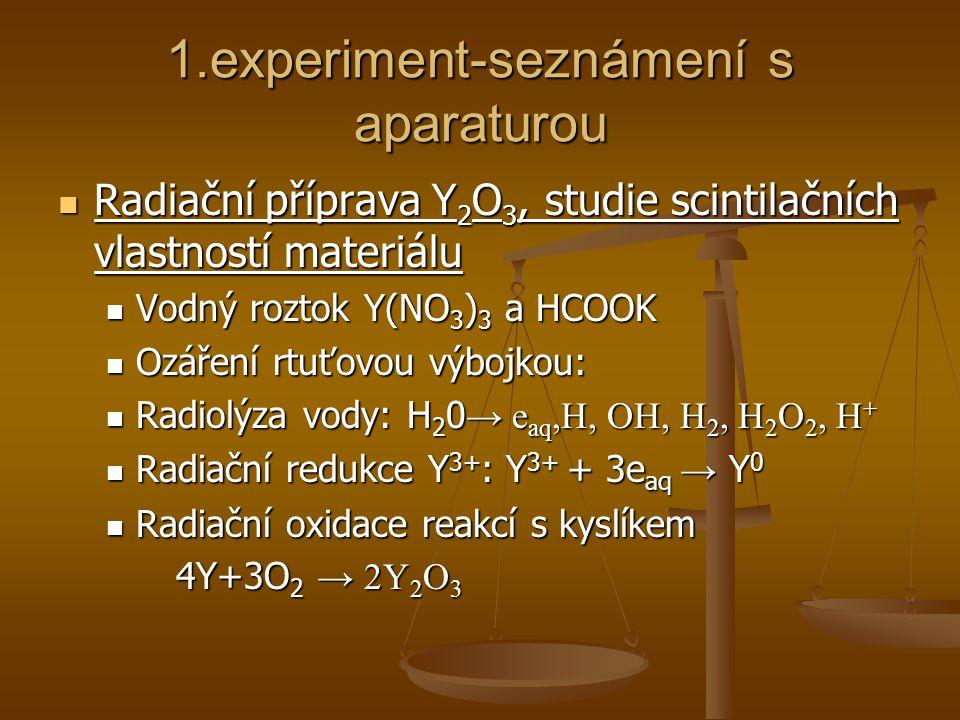 1.experiment-seznámení s aparaturou Radiační příprava Y 2 O 3, studie scintilačních vlastností materiálu Radiační příprava Y 2 O 3, studie scintilační