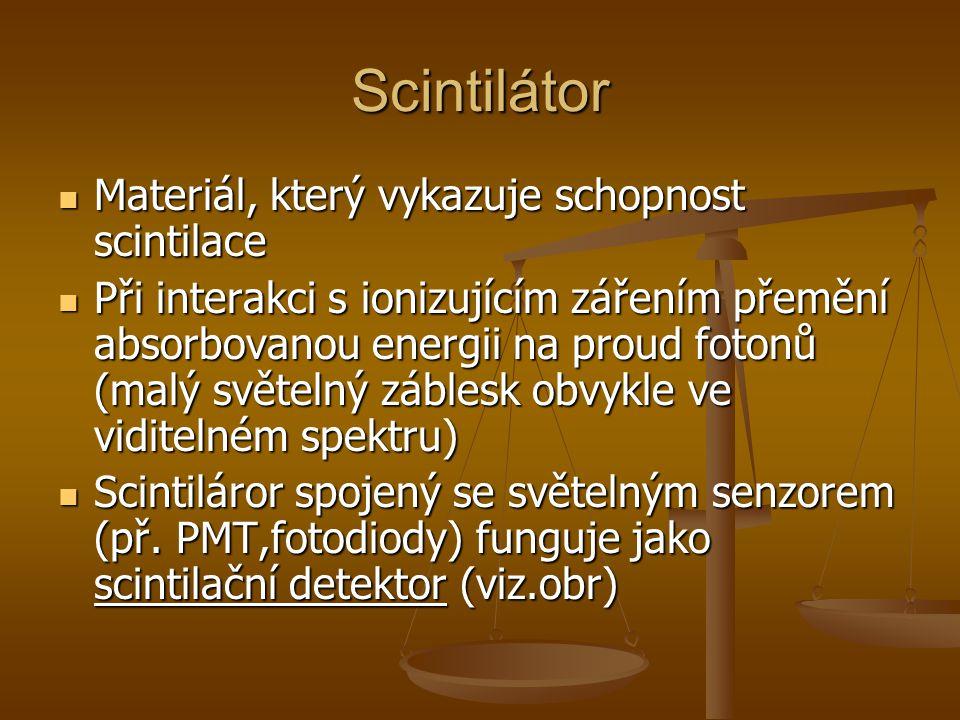 Scintilátor Materiál, který vykazuje schopnost scintilace Materiál, který vykazuje schopnost scintilace Při interakci s ionizujícím zářením přemění ab